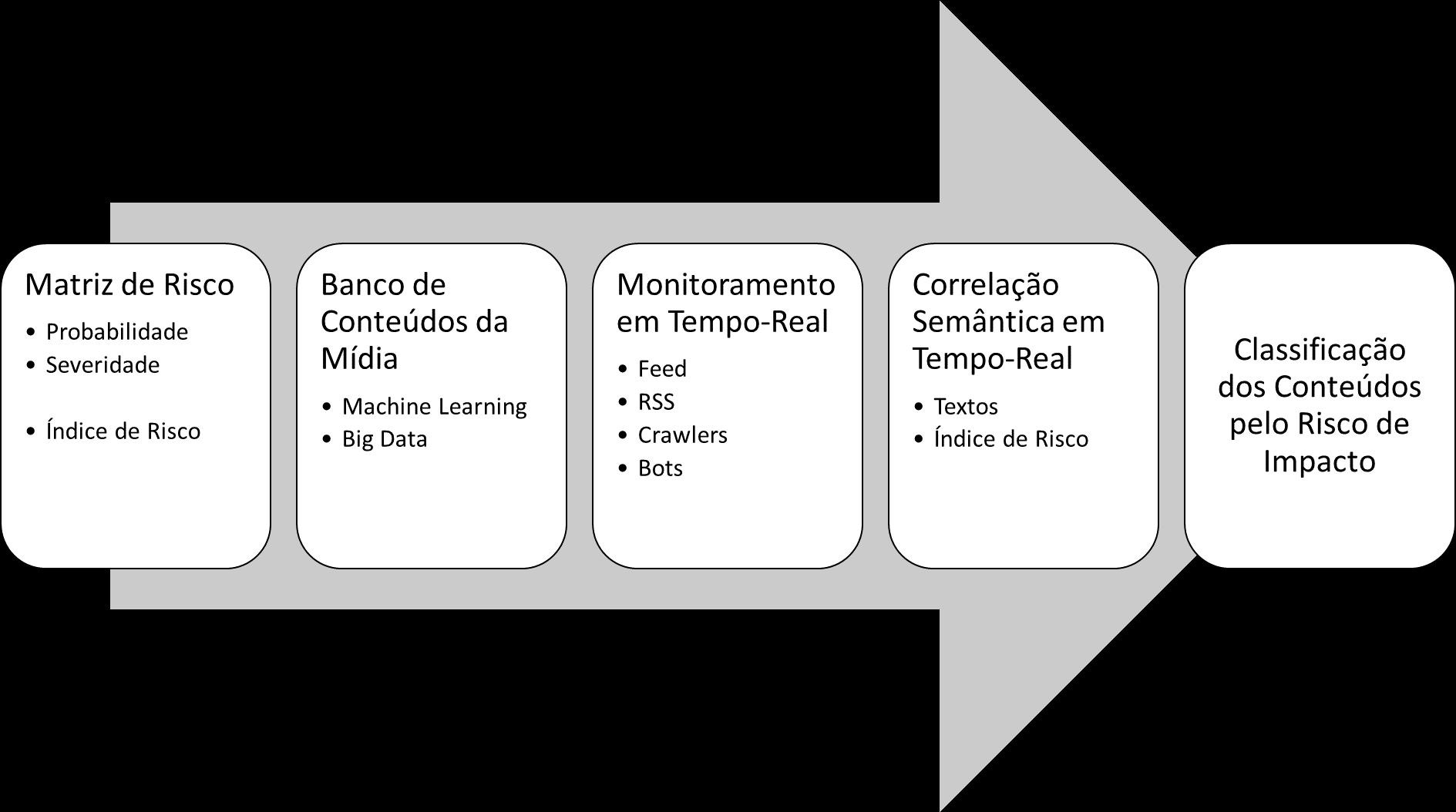 claudio-cardoso-fig-3