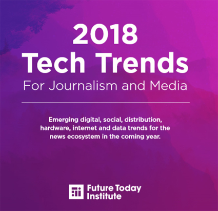 tendencias-futuretoday