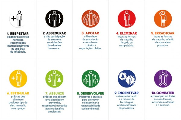 Pacto Global 10 diretrizes